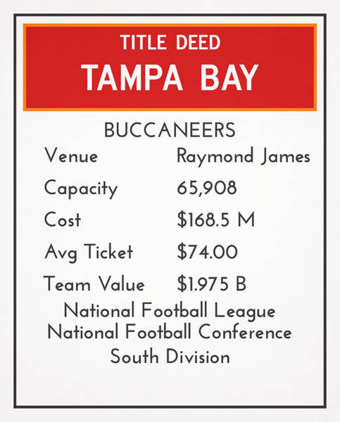 Wall Art - Mixed Media - My Nfl Tampa Bay Buccaneers Monopoly Card by Joe Hamilton