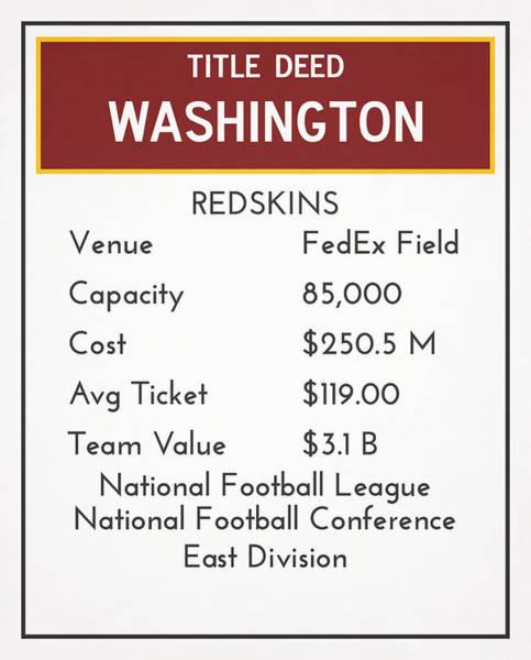 Wall Art - Mixed Media - My Nfl Washington Redskins Monopoly Card by Joe Hamilton