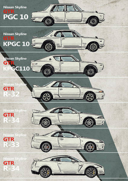 Ride Digital Art - Nissan Skyline Gtr History - Timeline - Generations by Yurdaer Bes
