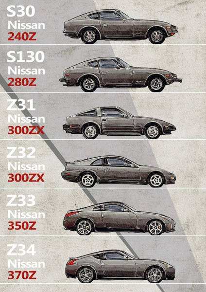 Ride Digital Art - Nissan Z Generations - History - Timeline  by Yurdaer Bes