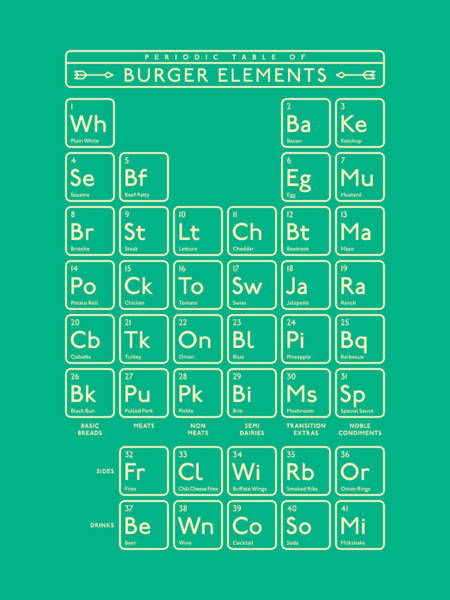 Wall Art - Digital Art - Periodic Table Of Burger Elements - Green by Ivan Krpan