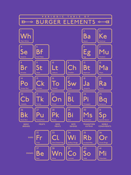 Wall Art - Digital Art - Periodic Table Of Burger Elements - Purple by Ivan Krpan