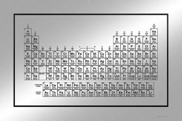 Digital Art - Periodic Table Of Elements - Black On Light Metal by Serge Averbukh