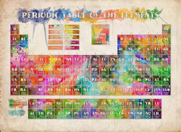 Physics Painting - Periodic Table Of The Elements 10 by Bekim M