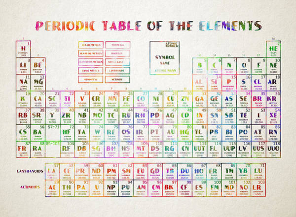 Physics Painting - Periodic Table Of The Elements 3 by Bekim M