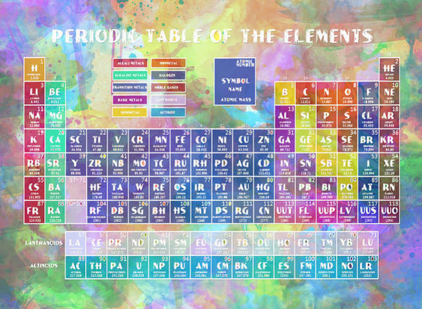 Physics Painting - Periodic Table Of The Elements 8 by Bekim M