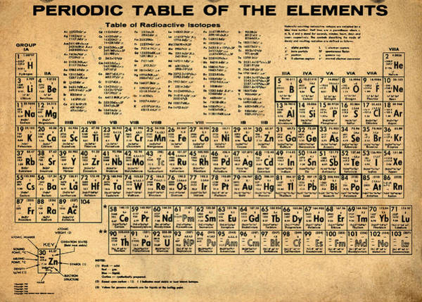 Periodic Table Photograph - Periodic Table  Of The Elements by Bill Cannon