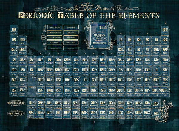 Periodic Table Of The Elements Vintage 4 Art Print