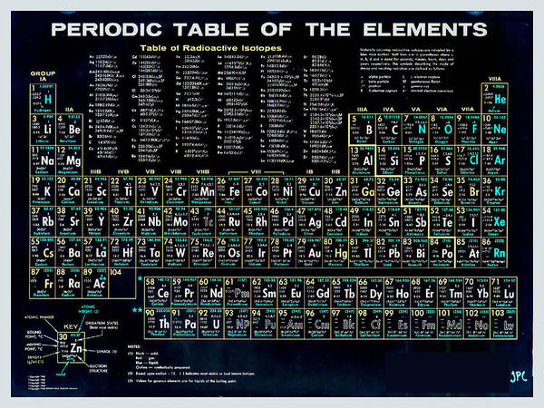 Painting - Periodic Table Of The Elements Vintage Chart Science Chemistry Teacher Student School Black by Tony Rubino