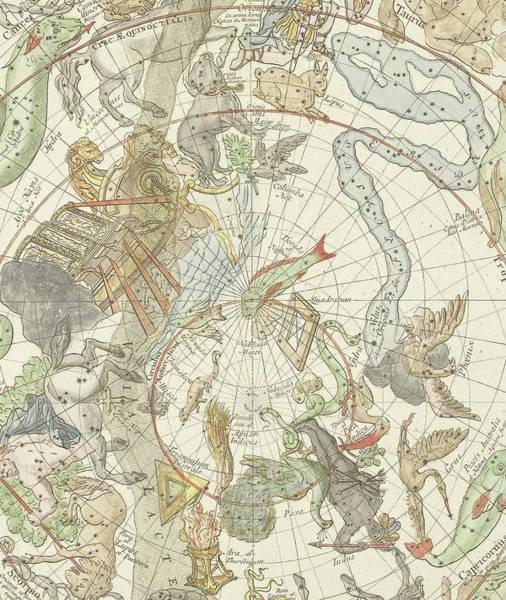 Signs Of The Zodiac Painting - Planisphaerii Coelestis Hemisphaerium Meridionale by Carel Allard
