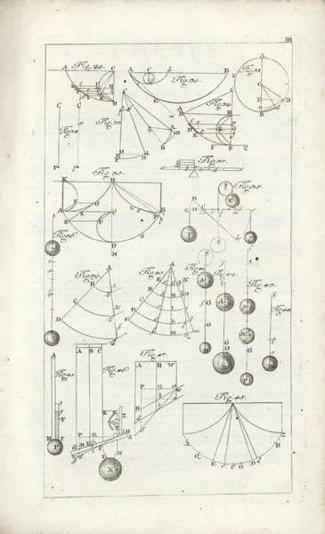 Drawing - Plate 3 From Tractatio De Theoria Descensus Et Ascensus Gravium Obliqui Ejusque Multiplici Applicati by Joseph Anton Zimermann
