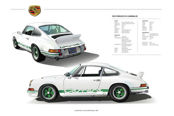 Digital Image Digital Art - Porsche 911 Carrera Rs Illustration by Alain Jamar