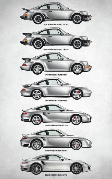 Evolution Wall Art - Digital Art - Porsche 911 Turbo Evolution by Zapista Zapista