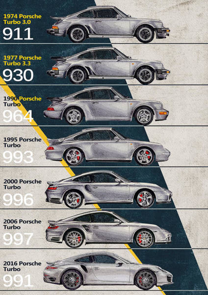 Boxer Wall Art - Digital Art - Porsche 911 Turbo Timeline  by Yurdaer Bes