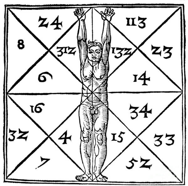 Wall Art - Painting - Proportions Of Man And Their Occult Numbers From De Occulta Philosophia by Flemish School