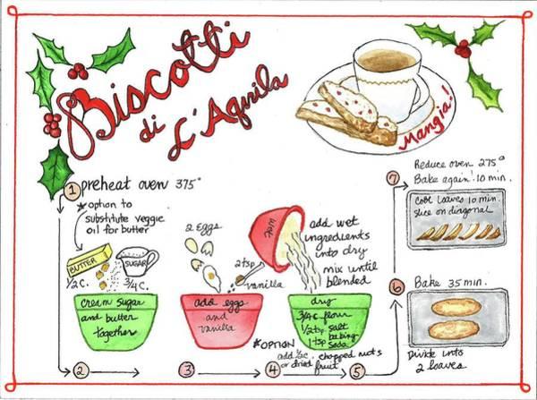 Painting - Recipe Biscotti by Diane Fujimoto