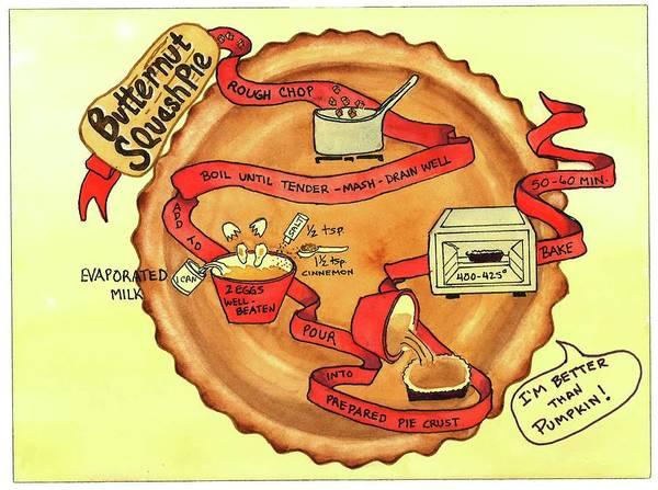 Painting - Recipe-butternut Squash Pie by Diane Fujimoto