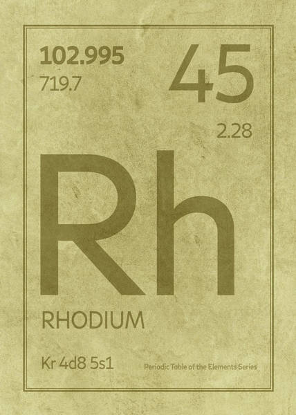 Elements Mixed Media - Rhodium Element Symbol Periodic Table Series 045 by Design Turnpike
