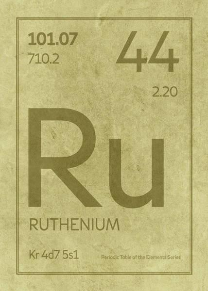 Elements Mixed Media - Ruthenium Element Symbol Periodic Table Series 044 by Design Turnpike