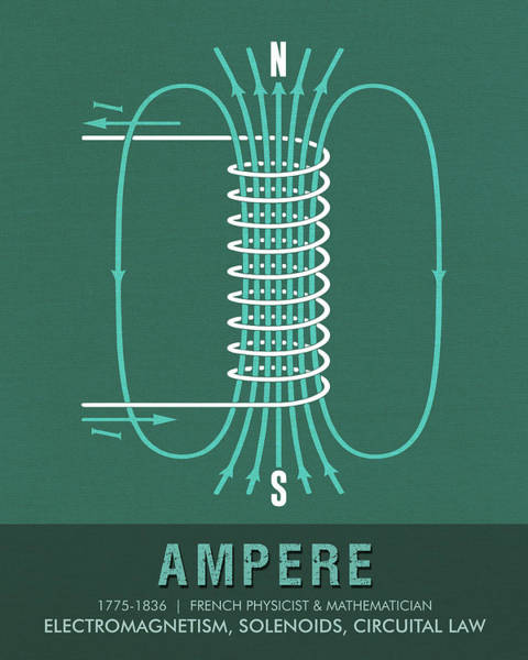 Technology Mixed Media - Science Posters - Andre Marie Ampere - Physicist, Mathematician by Studio Grafiikka