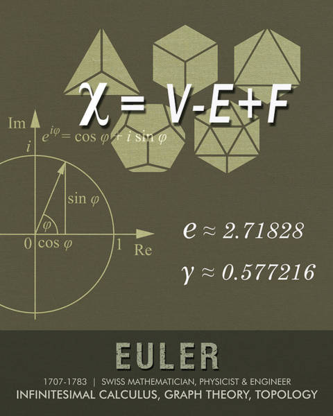 Best Selling Mixed Media - Science Posters - Leonhard Euler - Mathematician, Physicist, Engineer by Studio Grafiikka
