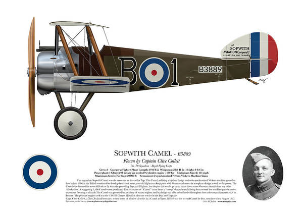World War 1 Digital Art - Sopwith Camel - B3889 - Side Profile View by Ed Jackson