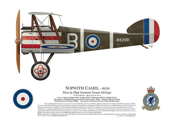 World War 1 Digital Art - Sopwith Camel - B6299 - Side Profile View by Ed Jackson