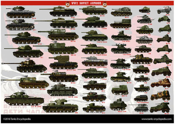 Wall Art - Digital Art - Soviet Tanks Ww2 by The collectioner