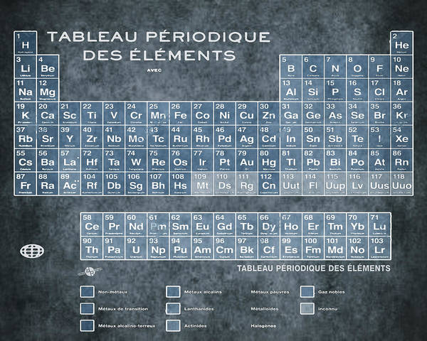 Francaise Painting - Tableau Periodiques Periodic Table Of The Elements Vintage Chart Blue by Tony Rubino