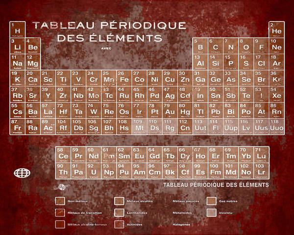 Francaise Painting - Tableau Periodiques Periodic Table Of The Elements Vintage Chart Sepia Red Tint by Tony Rubino