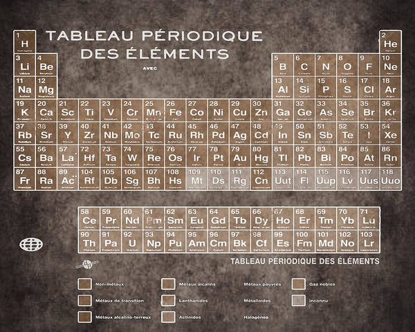 Francaise Painting - Tableau Periodiques Periodic Table Of The Elements Vintage Chart Sepia by Tony Rubino