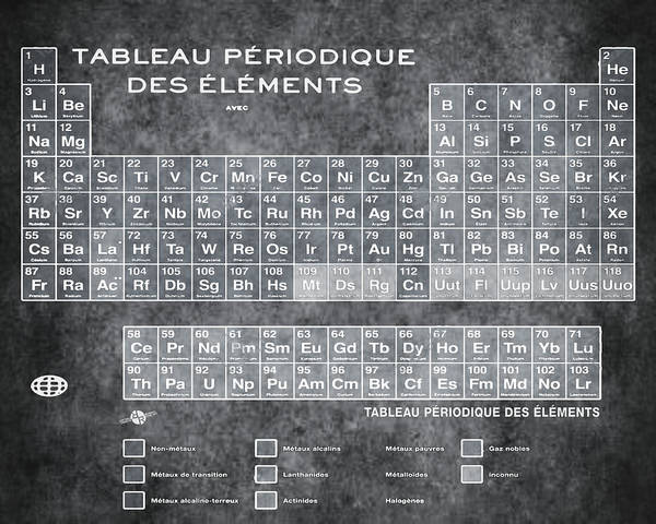 Painting - Tableau Periodiques Periodic Table Of The Elements Vintage Chart Silver by Tony Rubino