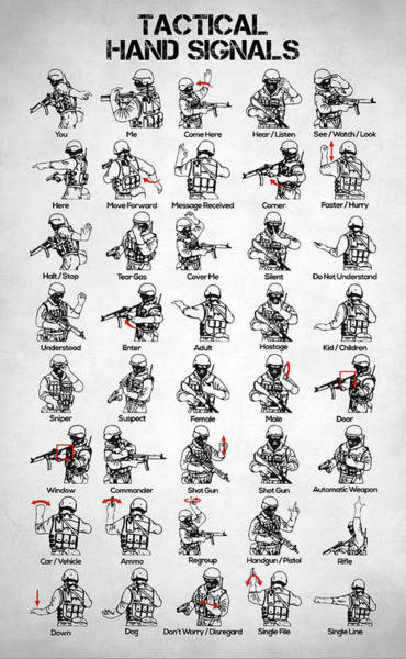 Digital Art - Tactical Hand Signals by Zapista Zapista