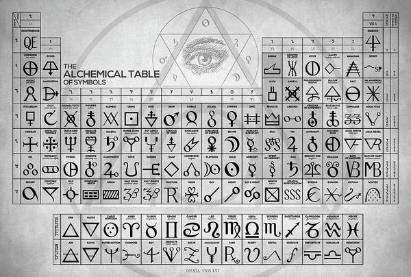 Wall Art - Digital Art - The Alchemical Table Of Symbols by Zapista Zapista
