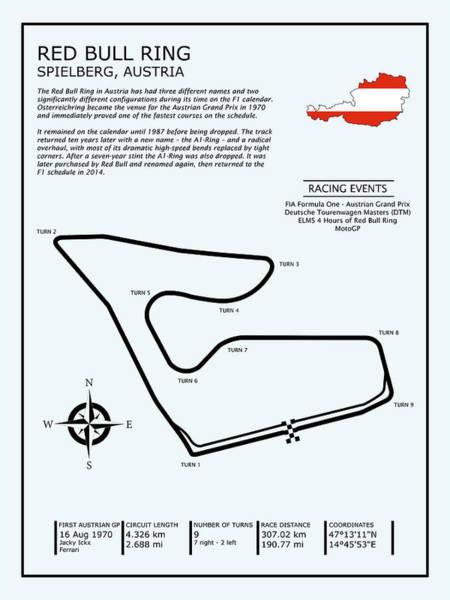 Formula 1 Digital Art - The Red Bull Ring by Mark Rogan