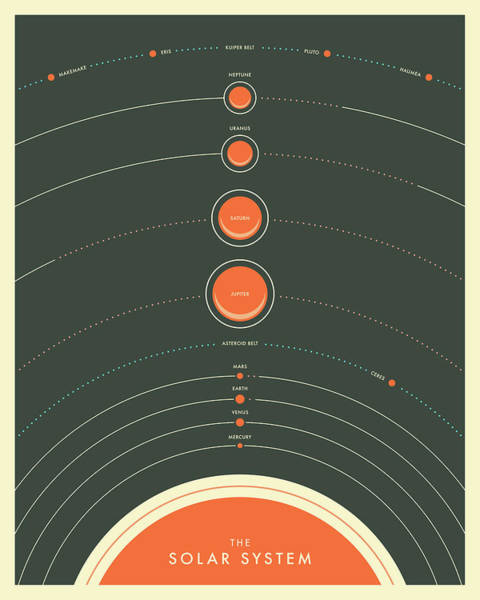 Wall Art - Digital Art - The Solar System - 1 by Jazzberry Blue