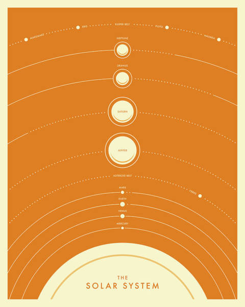 Wall Art - Digital Art - The Solar System - 4 by Jazzberry Blue