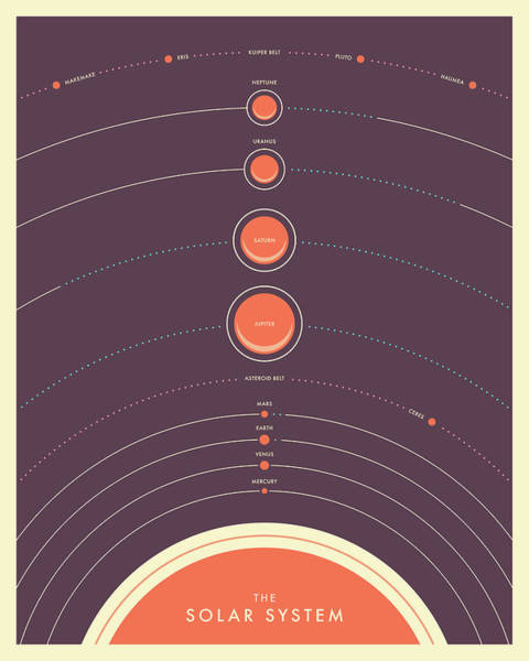 Wall Art - Digital Art - The Solar System - 5 by Jazzberry Blue