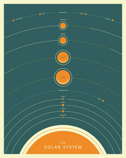 Wall Art - Digital Art - The Solar System - 6 by Jazzberry Blue