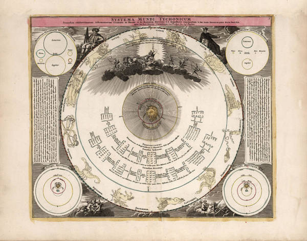 Illustrated Drawing - Tychonic System Of The Worlds - Antique Chart Of The Planets - Illustrated Chart - Celestial Chart by Studio Grafiikka