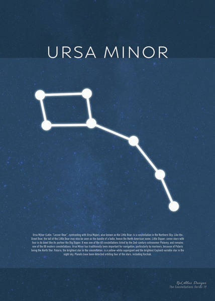 Wall Art - Mixed Media - Ursa Minor The Constellations Minimalist Series 19 by Design Turnpike