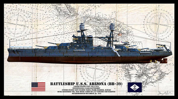 Uss Arizona Bb-39 Profile Art Art Print