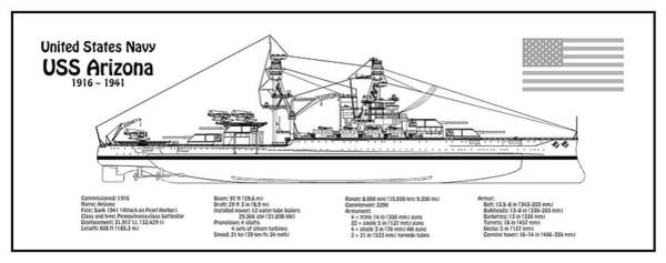 Uss Arizona Wall Art - Digital Art - Uss Arizona Ship Plans by JESP Art and Decor