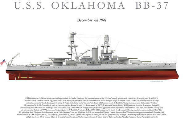 Uss Oklahoma On December 7th Art Print