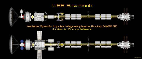 Digital Art - Uss Savannah Profile by David Robinson