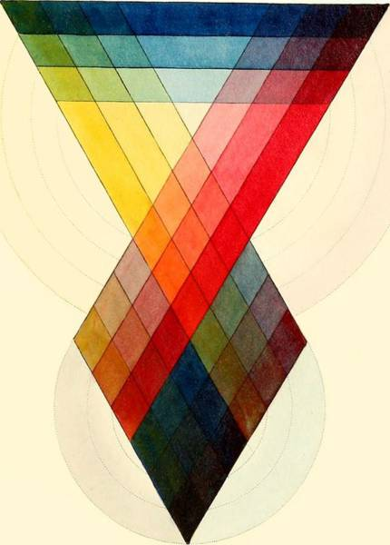 Lgbtq Digital Art - Variation On Chromatic Scale Chart By J. Sowerby, 1807 by Gumbo Media