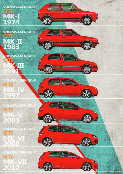 Wall Art - Digital Art - Volkswagen Golf - Golf Gt History - Timeline by Yurdaer Bes