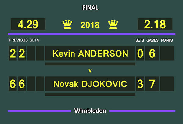 Scoreboard Digital Art - Wimbledon Scoreboard - Customizable by Carlos Vieira