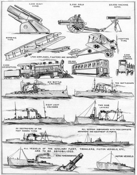 German Submarine Photographs