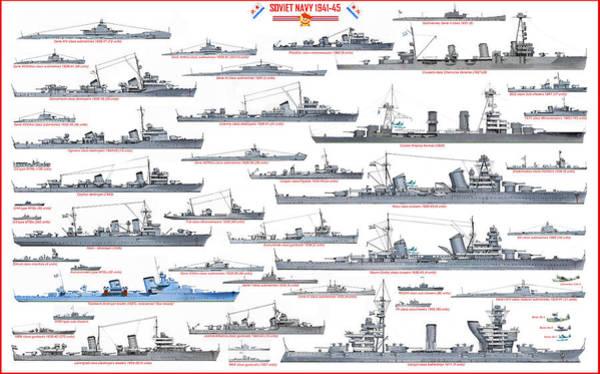 Wall Art - Drawing - Ww2 Soviet Navy by The Collectioner